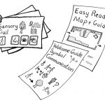 Sensory trail pages joined together by a ring in one corner. Symbols illustrate smell with a nose, sight with an eye and touch with a hand along with natural features to explore. An Easy Read Map and Welcome Guide in symbol communication both refer to a vase on display.