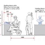 2 plinths shown in cross-section as if sliced through to see internal and external dimensions. A man in a baseball cap, one hand on the control of his electric wheelchair and the other touching an object; displayed within easy reach at an angle on a plinth. Someone walks past behind him holding an audio guide to their ear, their other hand holds the working harness of their guide dog. On their other side is an open-fronted desk-style plinth with a portrait bust or sculpture head and shoulders. Dimensions are given for 1800mm width between plinths; also objects within 250mm reach of the plinth edge and max 1400mm height.